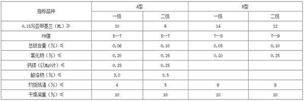 木质活性炭参数