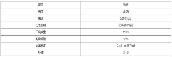 柱状活性炭参数